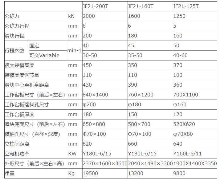 JF21-200T气动冲床主要技术参数